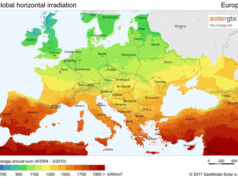 Alternativ eenergy in Europe