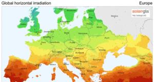 Alternativ eenergy in Europe